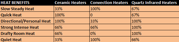electric-heater-types