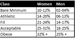 body-fat-percentage-chart